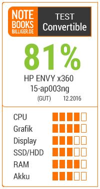 testlogo-hp-envy-15-x360-testlogo