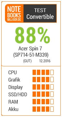 testprodukt_acer-spin-neu