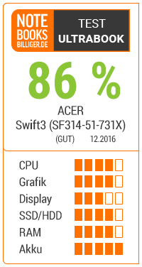testprodukt_acer-swift3neu2