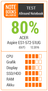 testprodukt_aspire-es1-572-51ug_12