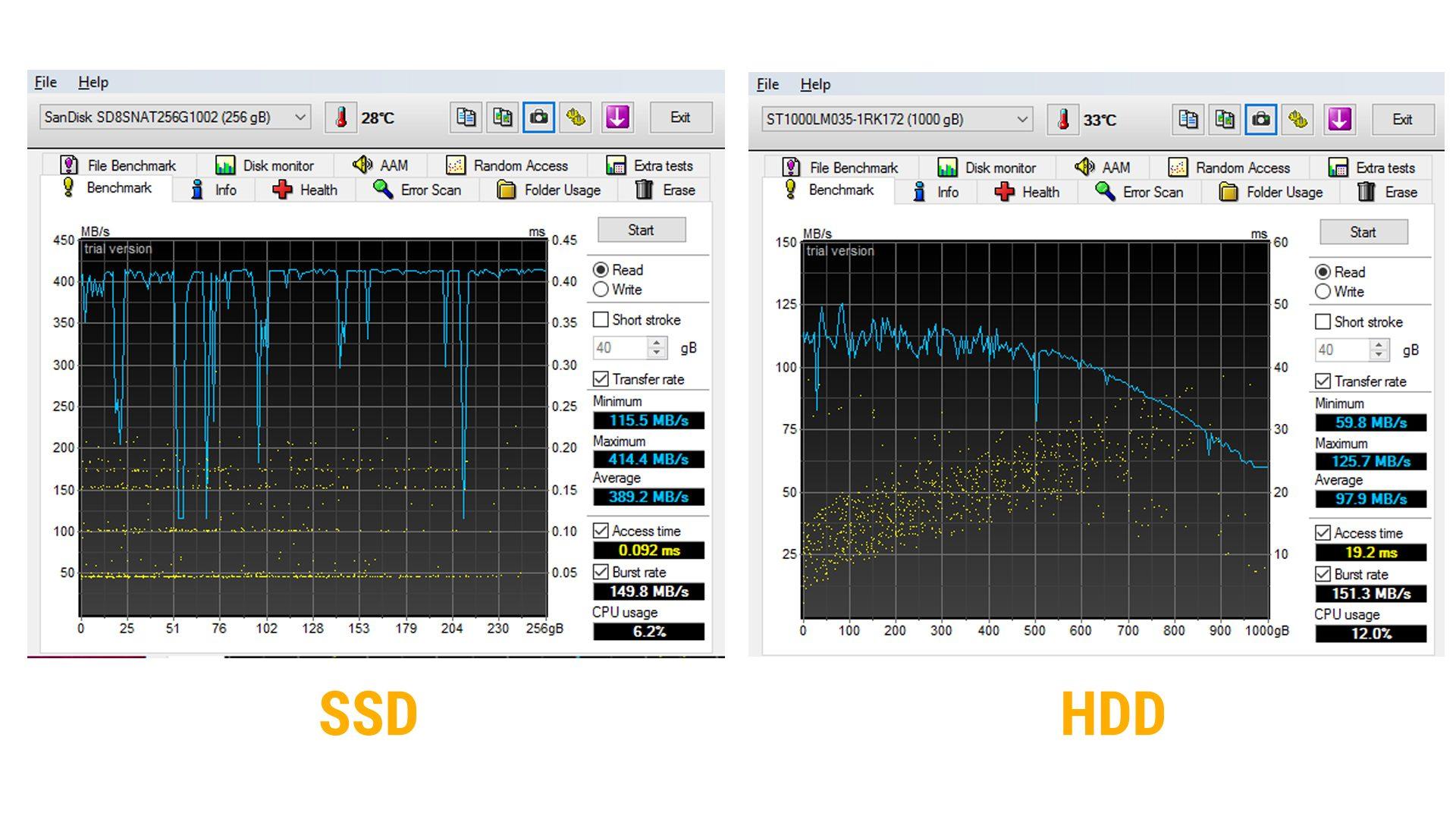 asus-zenbook-ux310ua-fc114t-benchmark-7