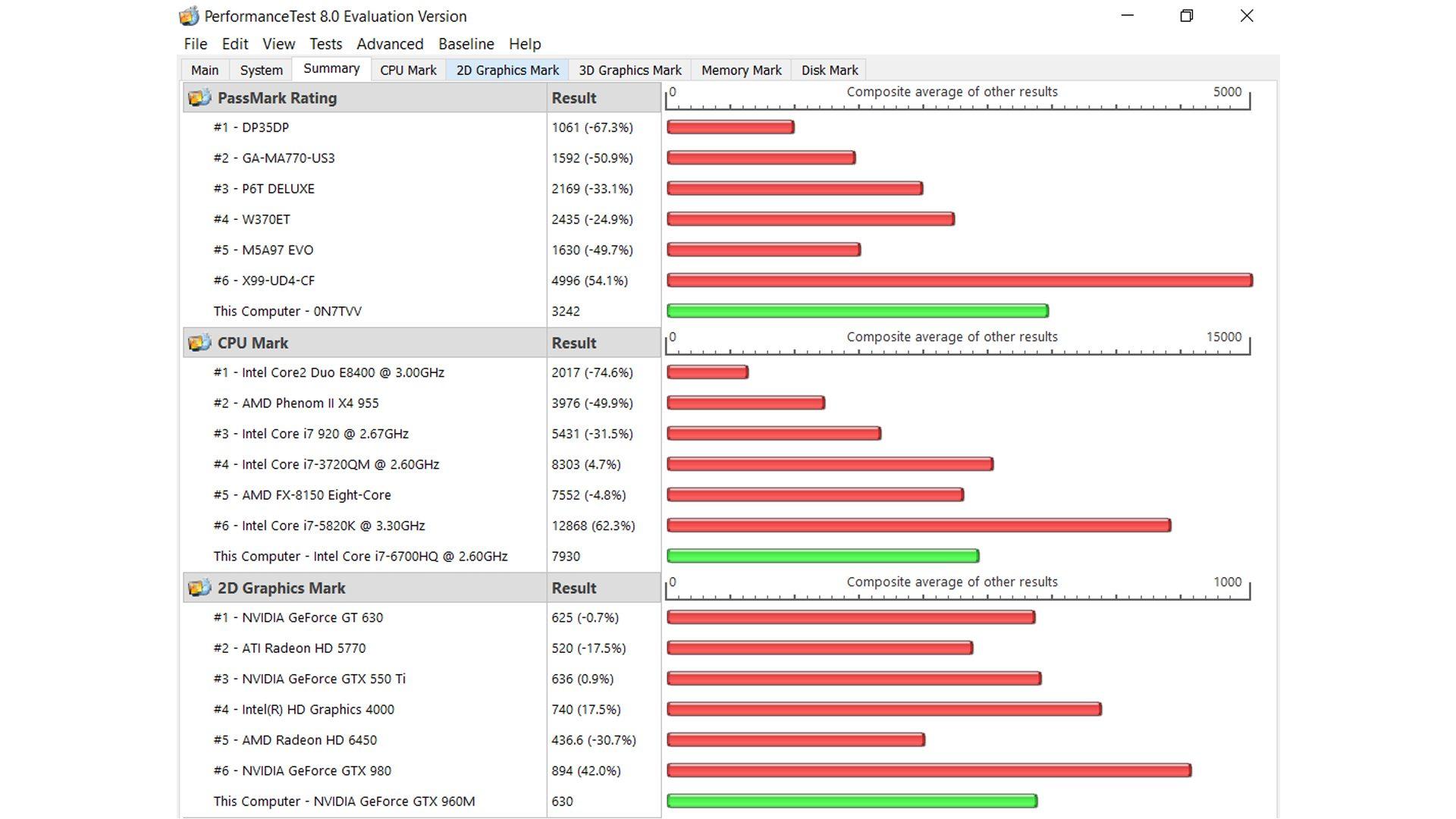 Dell-XPS-15-9550-3813-Ultrabook-Vergleich_1