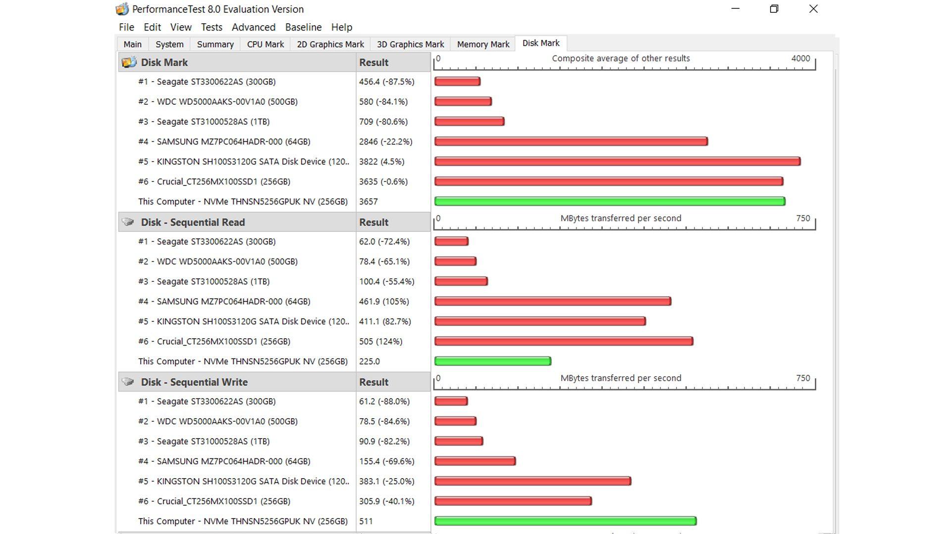 Dell-XPS-15-9550-3813-Ultrabook-Vergleich_5