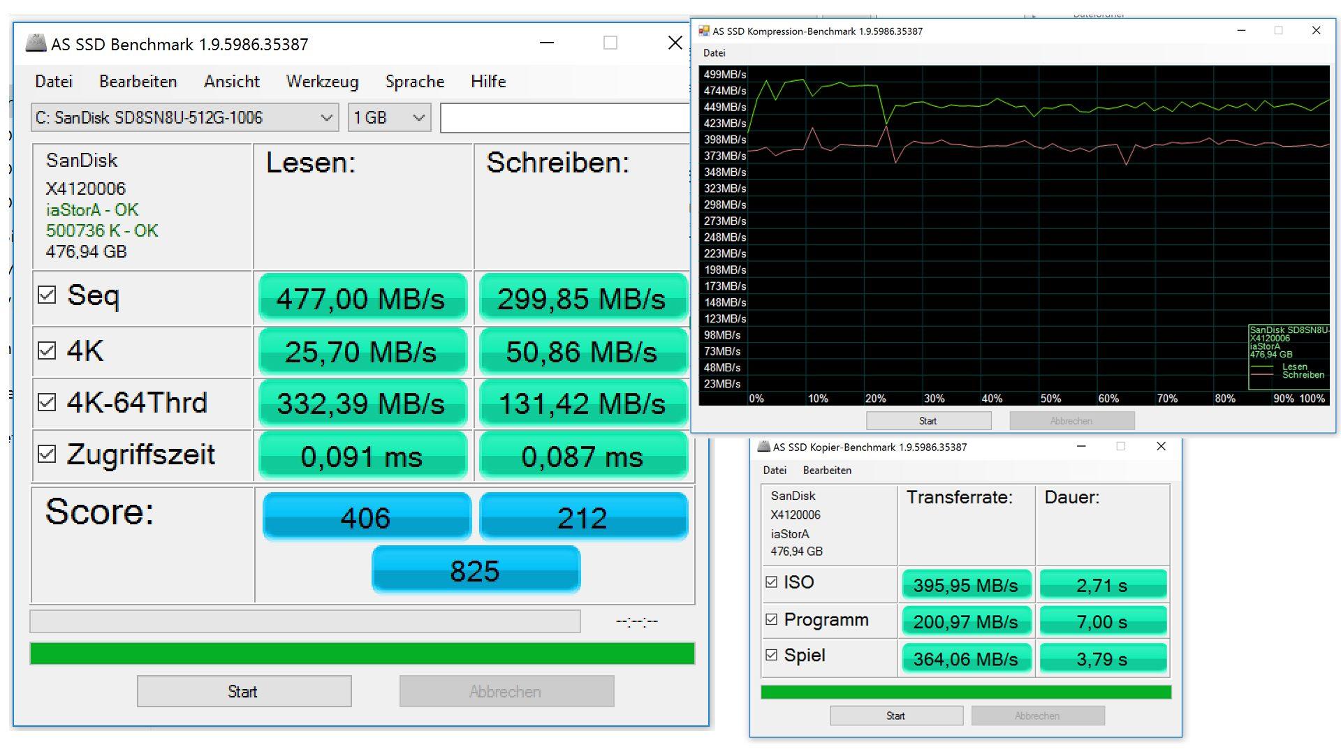 HP-EliteBook-1040-G3-Z2U95ES—Benchmark_7