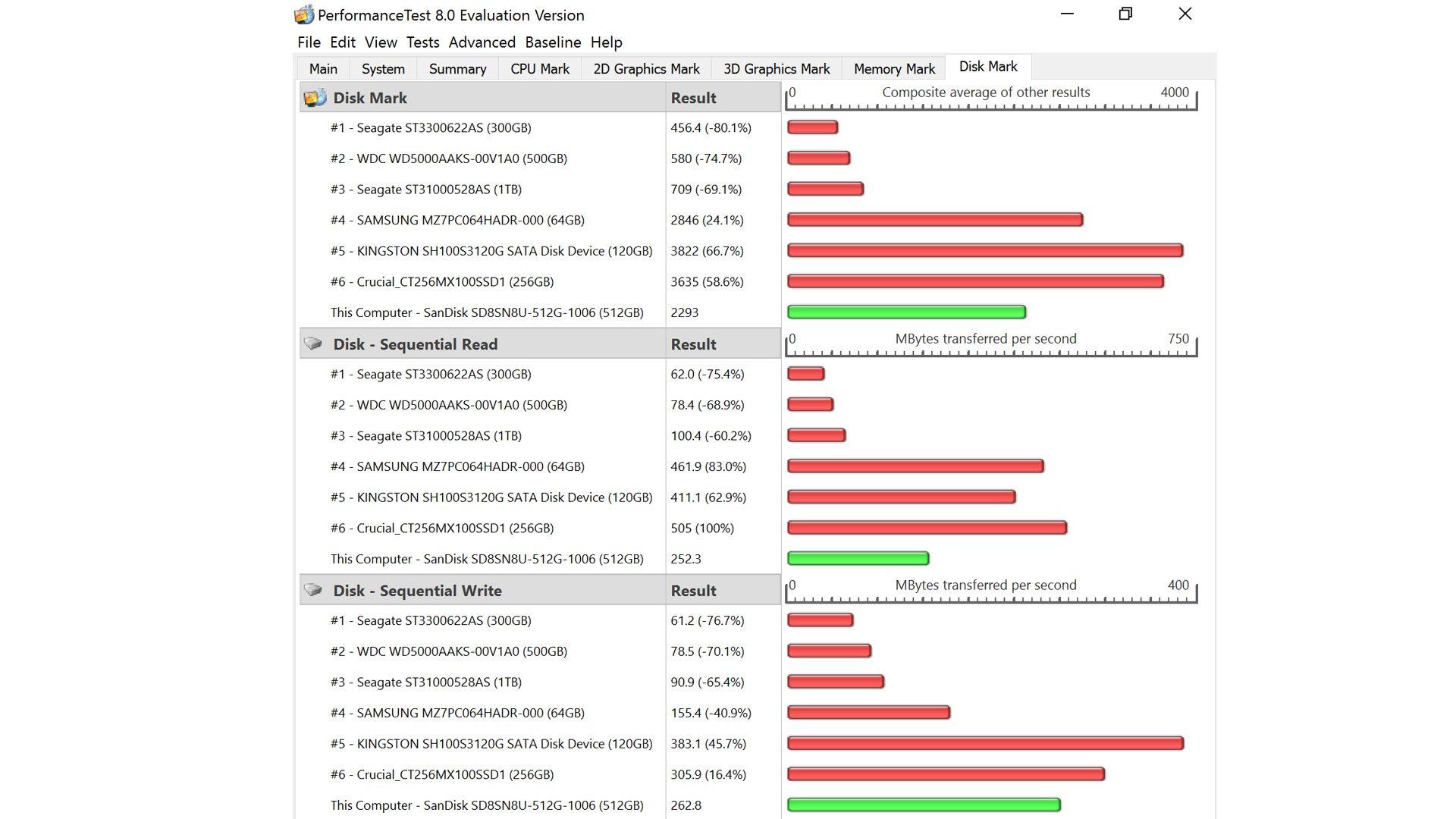 HP-EliteBook-1040-G3-Z2U95ES—Vergleich_1