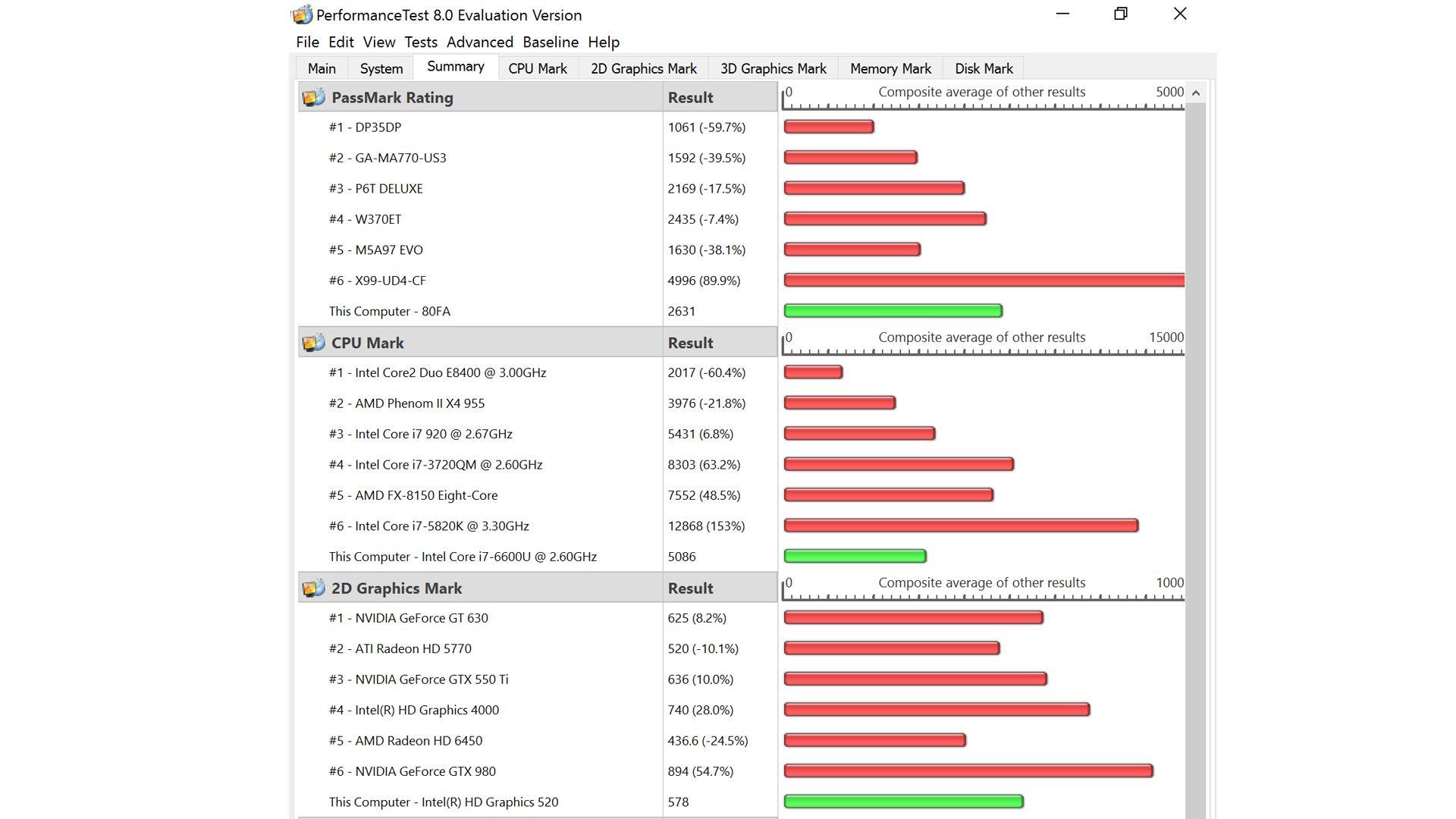 HP-EliteBook-1040-G3-Z2U95ES—Vergleich_5
