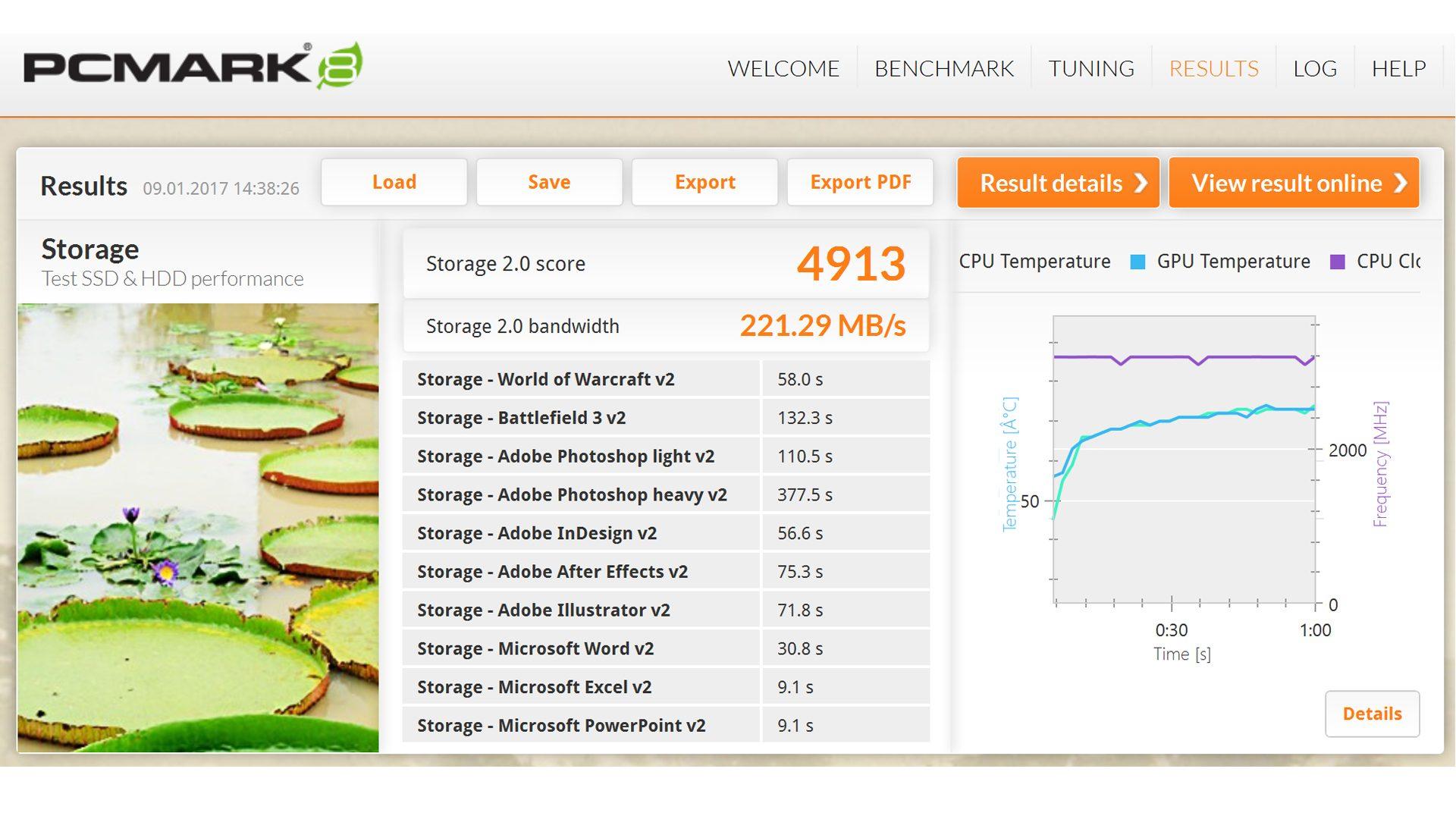 HP-Spectre-x360-OLED-13-4203ng-Benchmark_5