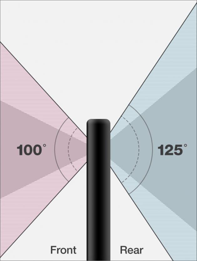 Kamera LG G6