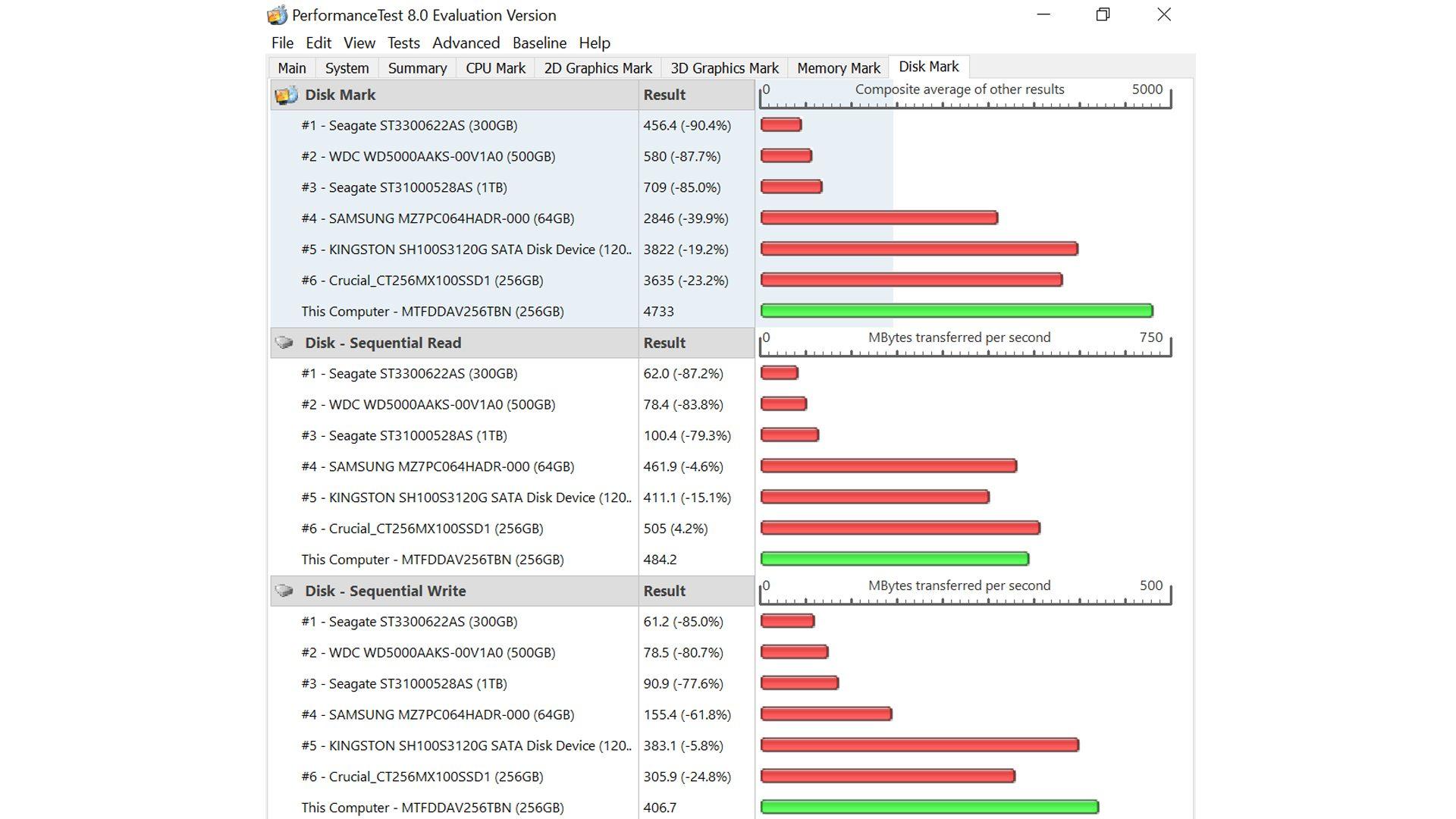 Asus Zenbook UX330UA-FC079T Vergleich_5