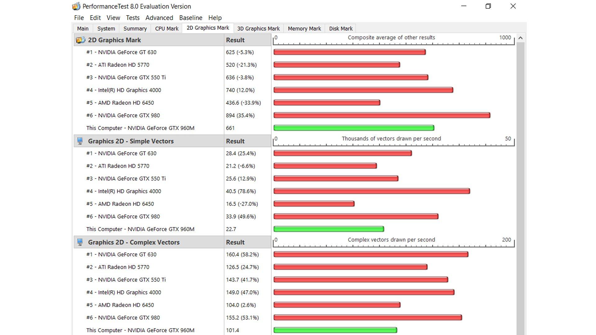 Lenovo Y700-15ISK Vergleich_3