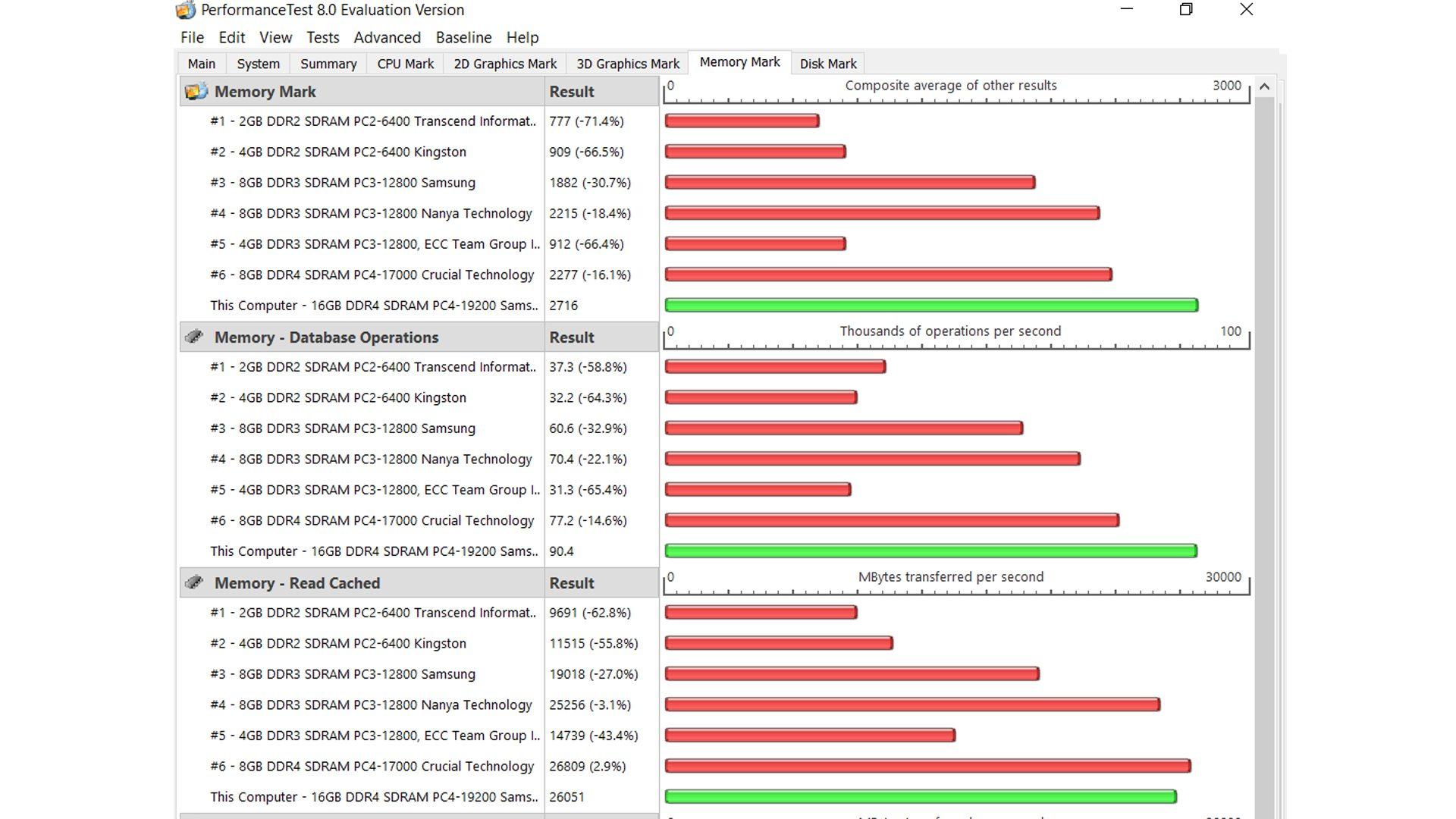 Lenovo Y700-15ISK Vergleich_5