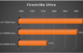 Firtestrike_Ultra_Vergleich