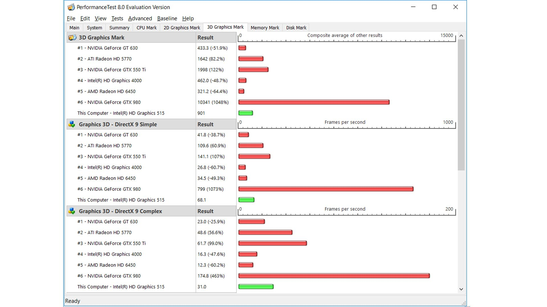 HP EliteBook Folio G1 V1C40EA Vergleich_4