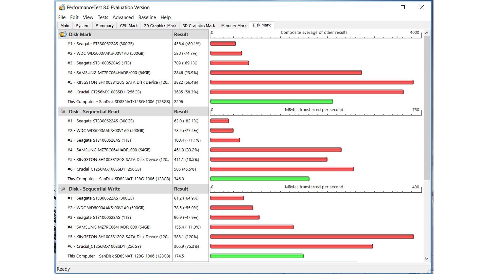 HP Envy X360 Vergleich_5