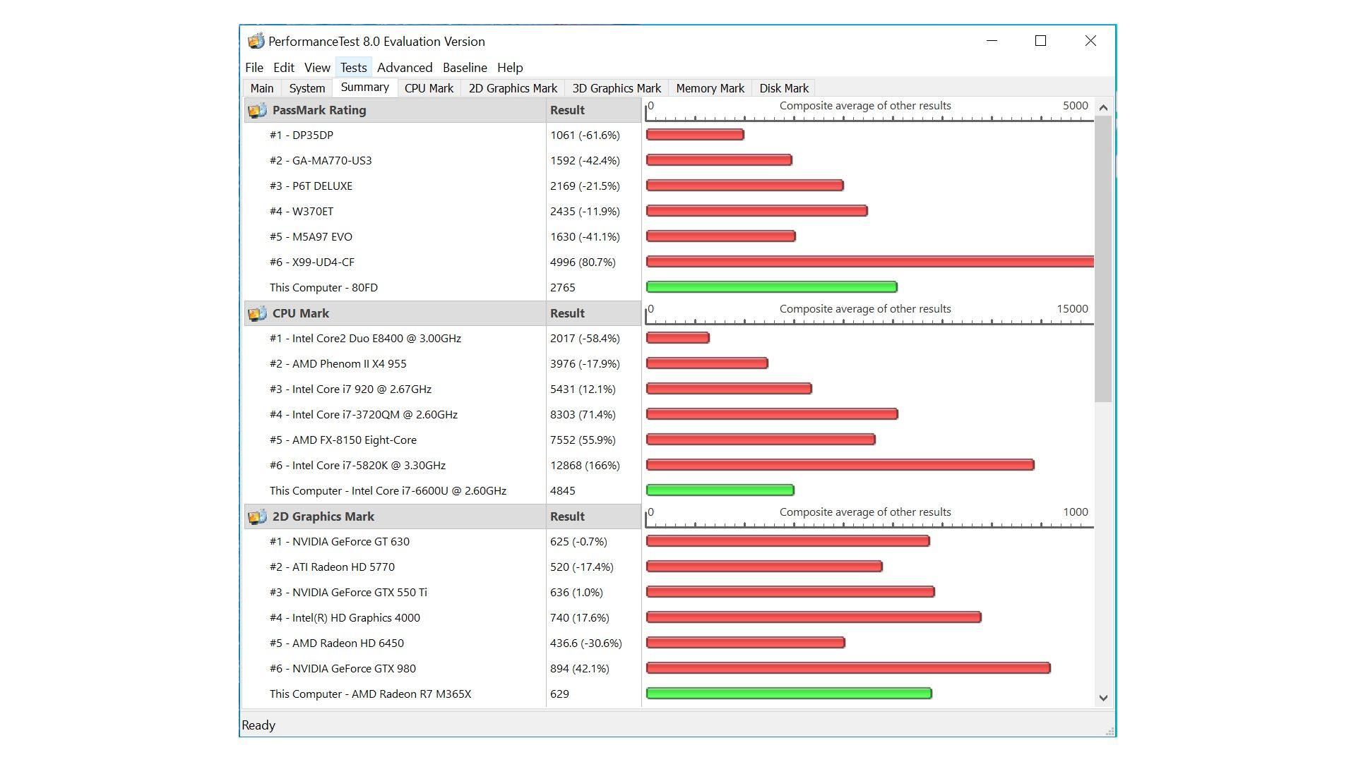 HP-ProBook-640-G2_Vergleich_1