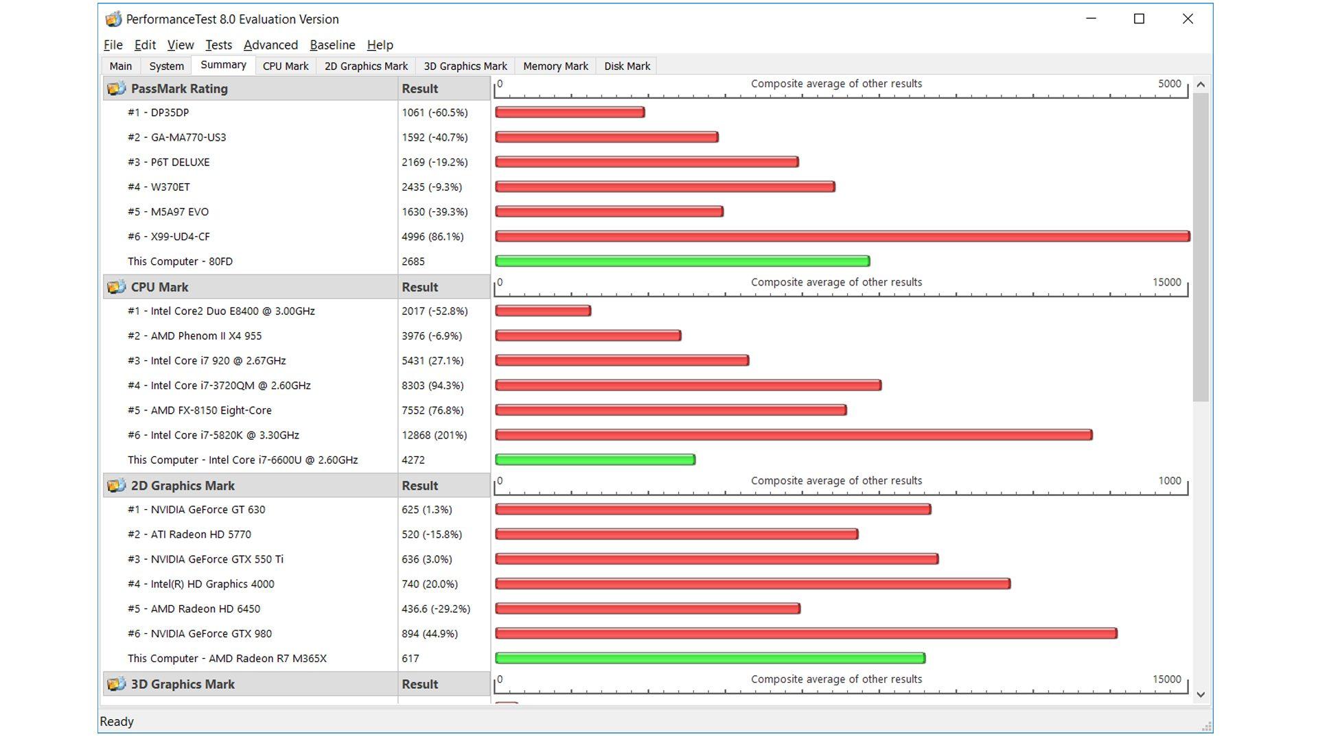 HP ProBook 650 G2 Vergleich_1