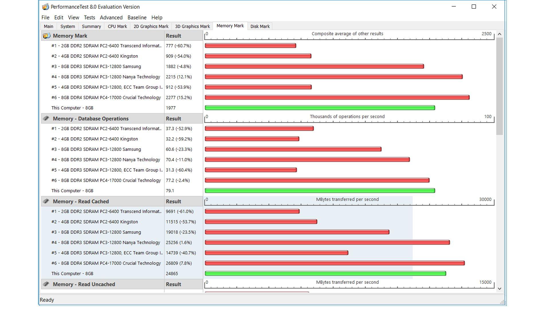 HP ProBook 650 G2 Vergleich_5
