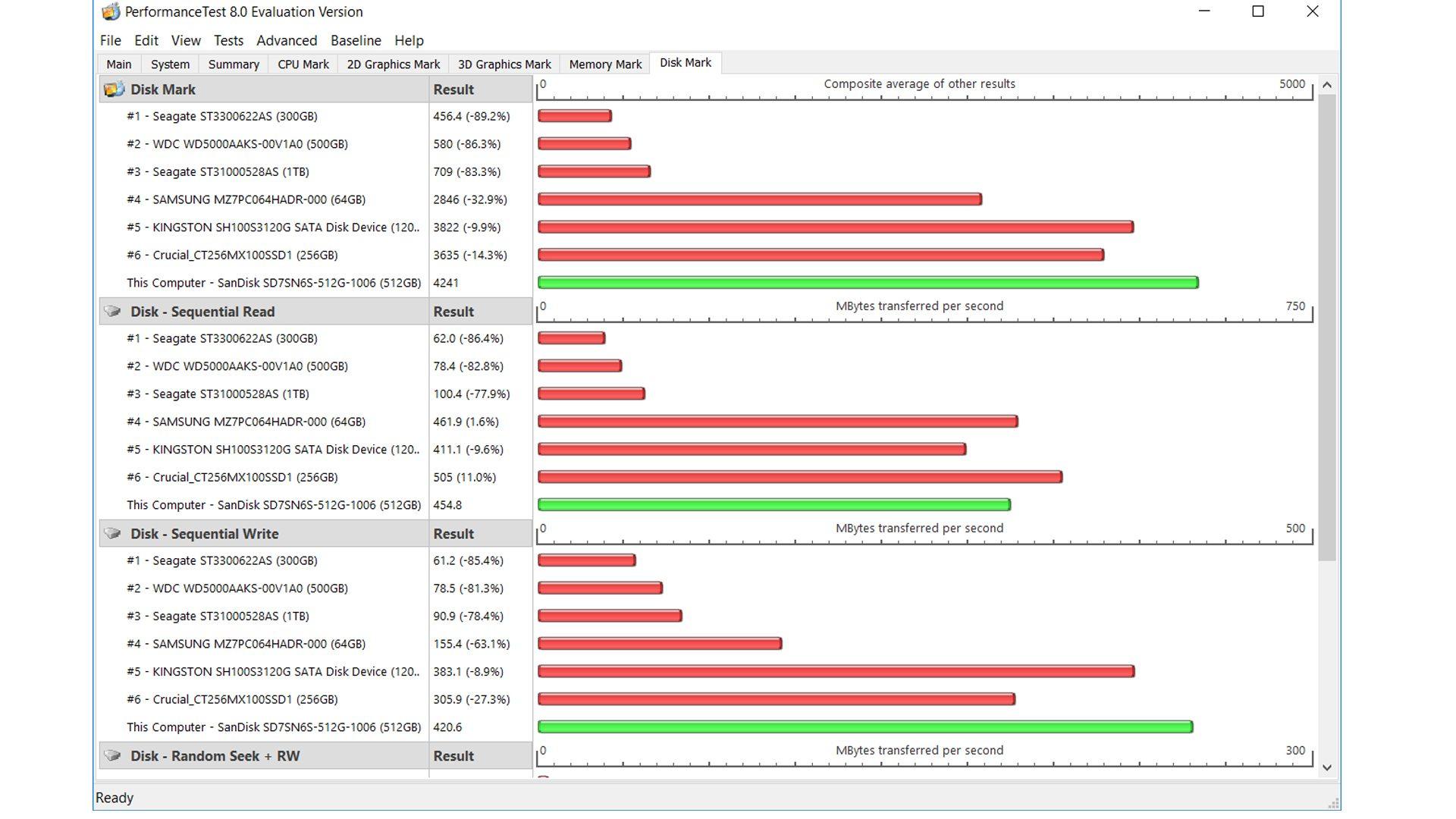 HP ProBook 650 G2 Vergleich_6