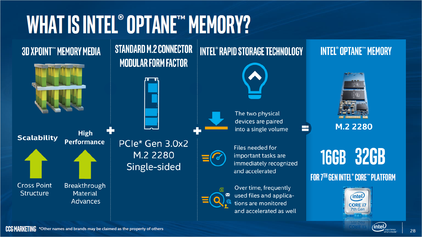 Intel-Optane-Slide1
