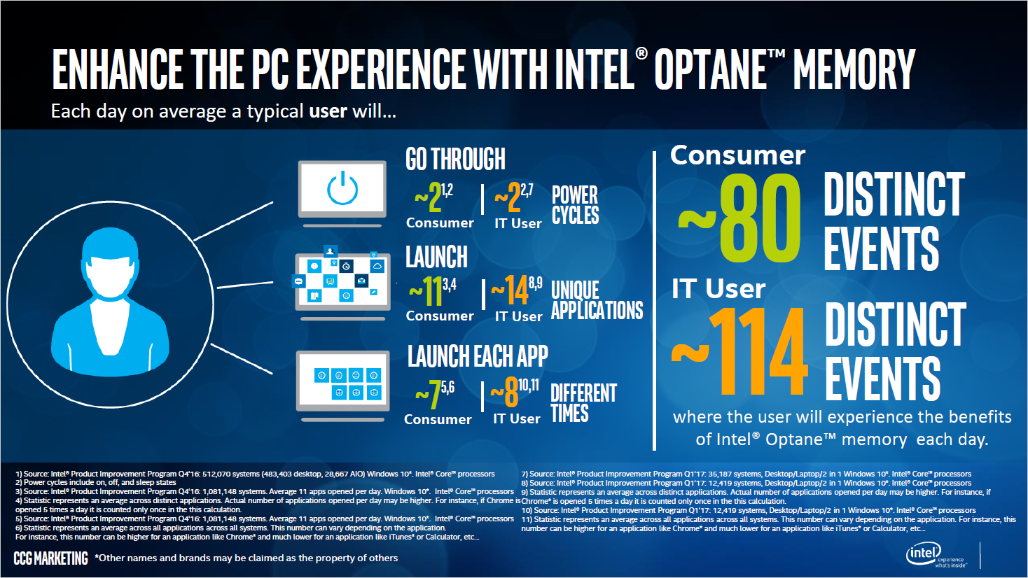 Intel-Optane-Slide2