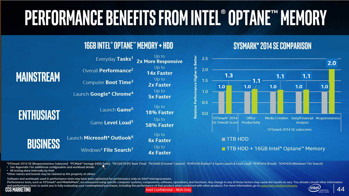 Intel-Optane-Slide3