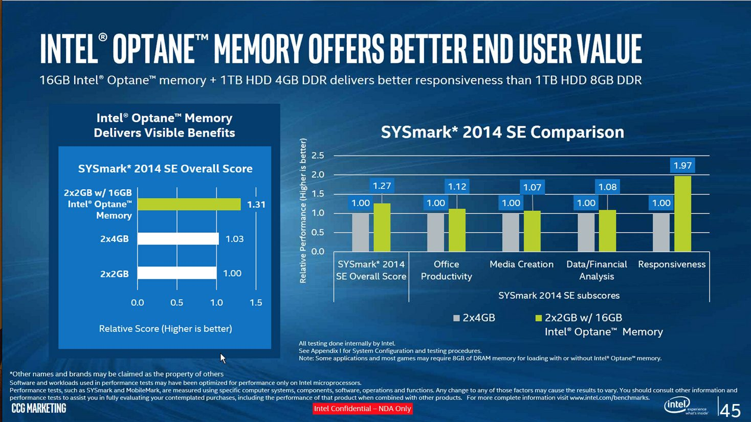 Intel-Optane-Slide4
