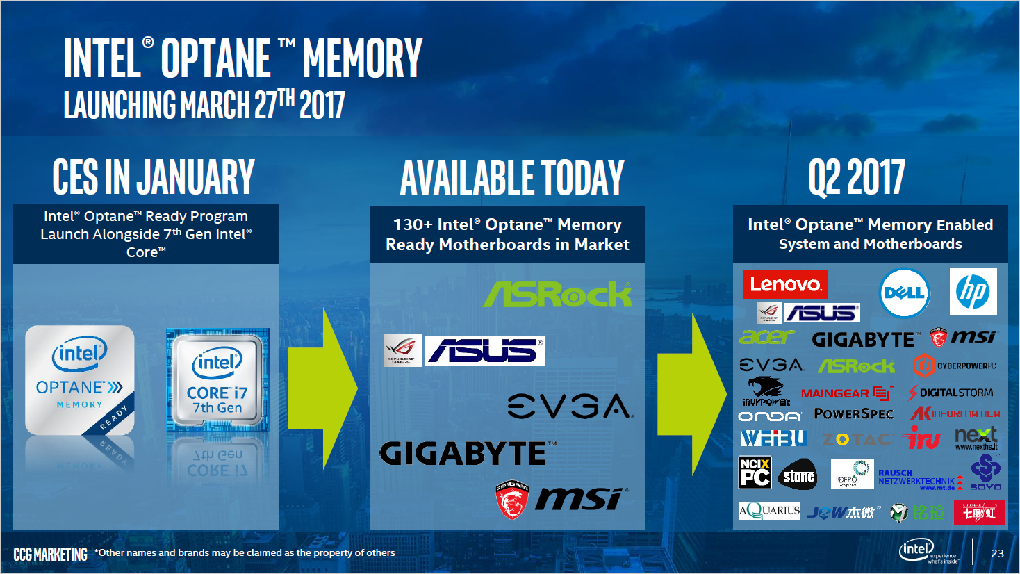 Intel-Optane-Slide7