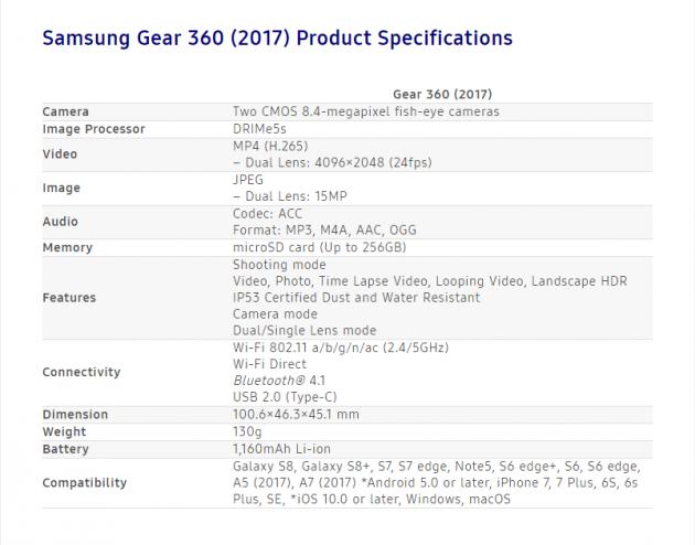Technische Daten Samsung Gear 360