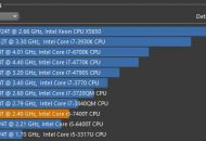 HP ENVY 27-b153ng All in One PC cinebench_cpu