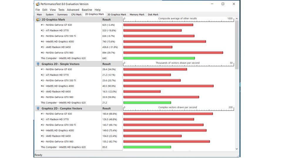 Asus P2540UA-DM0095T Vergleich_3