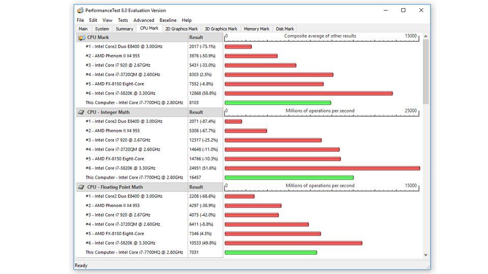 Asus Strix GL753VD-GC044T Vergleich_2