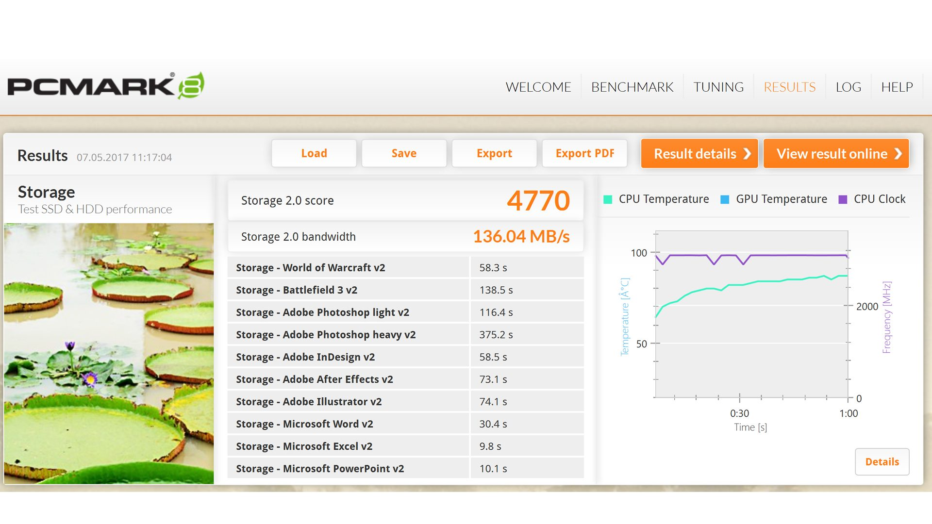 HP EliteBook Folio G1 Z2U98ES Benchmark_5