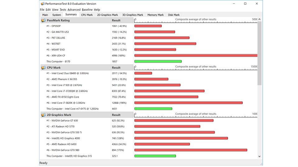HP EliteBook Folio G1 Z2U98ES Vergleich_1