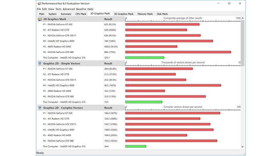 HP EliteBook Folio G1 Z2U98ES Vergleich_3