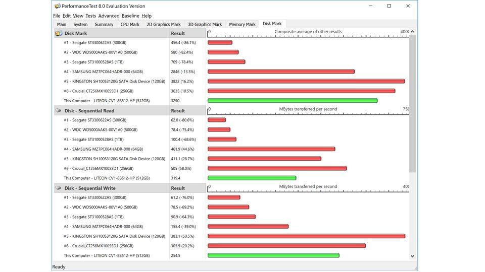 HP EliteBook Folio G1 Z2U98ES Vergleich_5