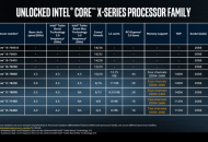 Intel-i9-BS-3-386e85d9360dc370
