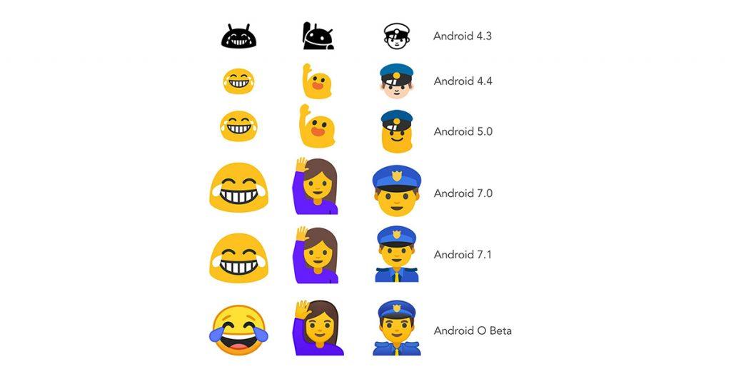Google I/O: Endlich vernünftige Emojis! Und viele News zu Android O