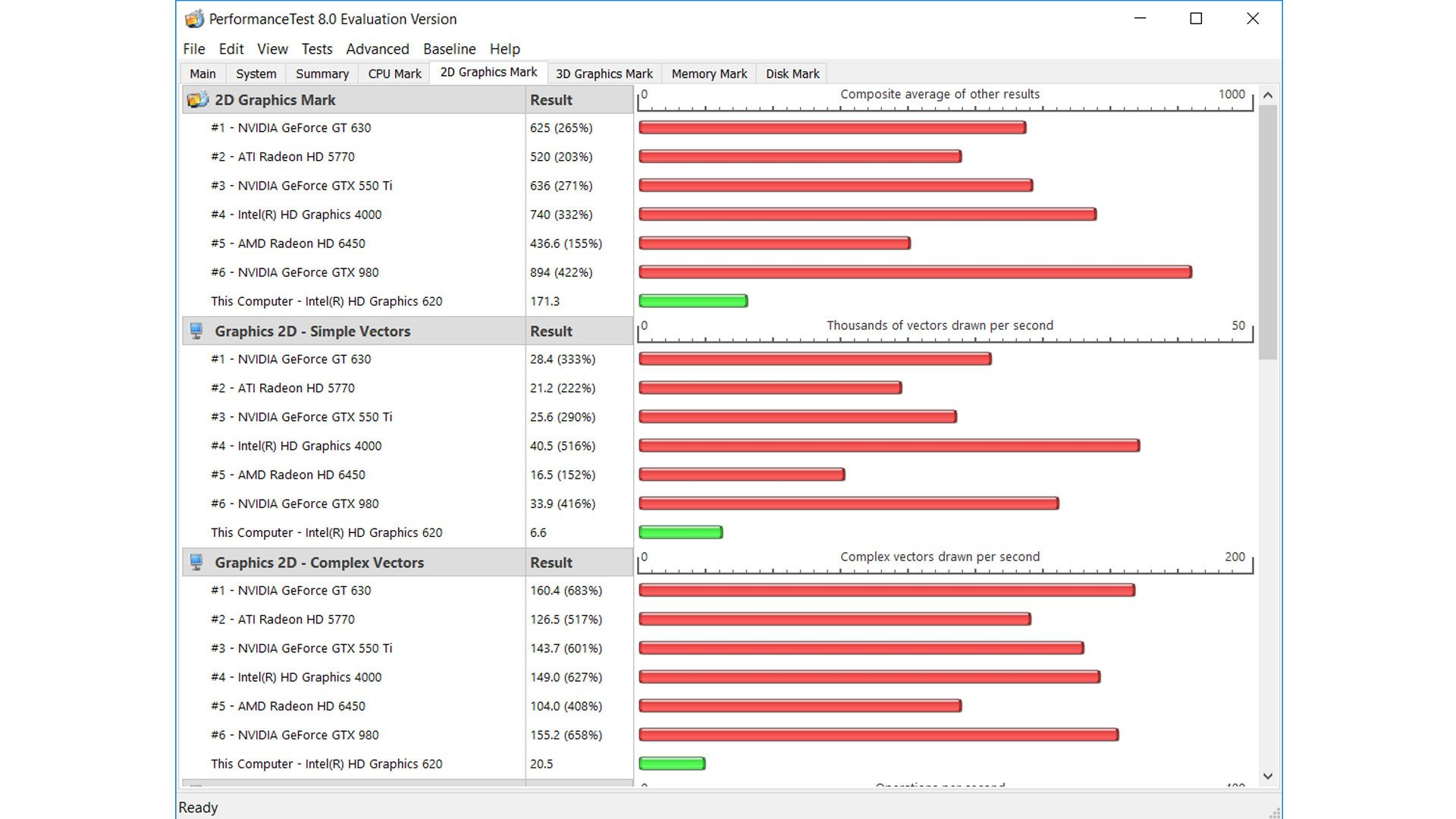 Fujitsu-LIFEBOOK-A557_Vergleich-3