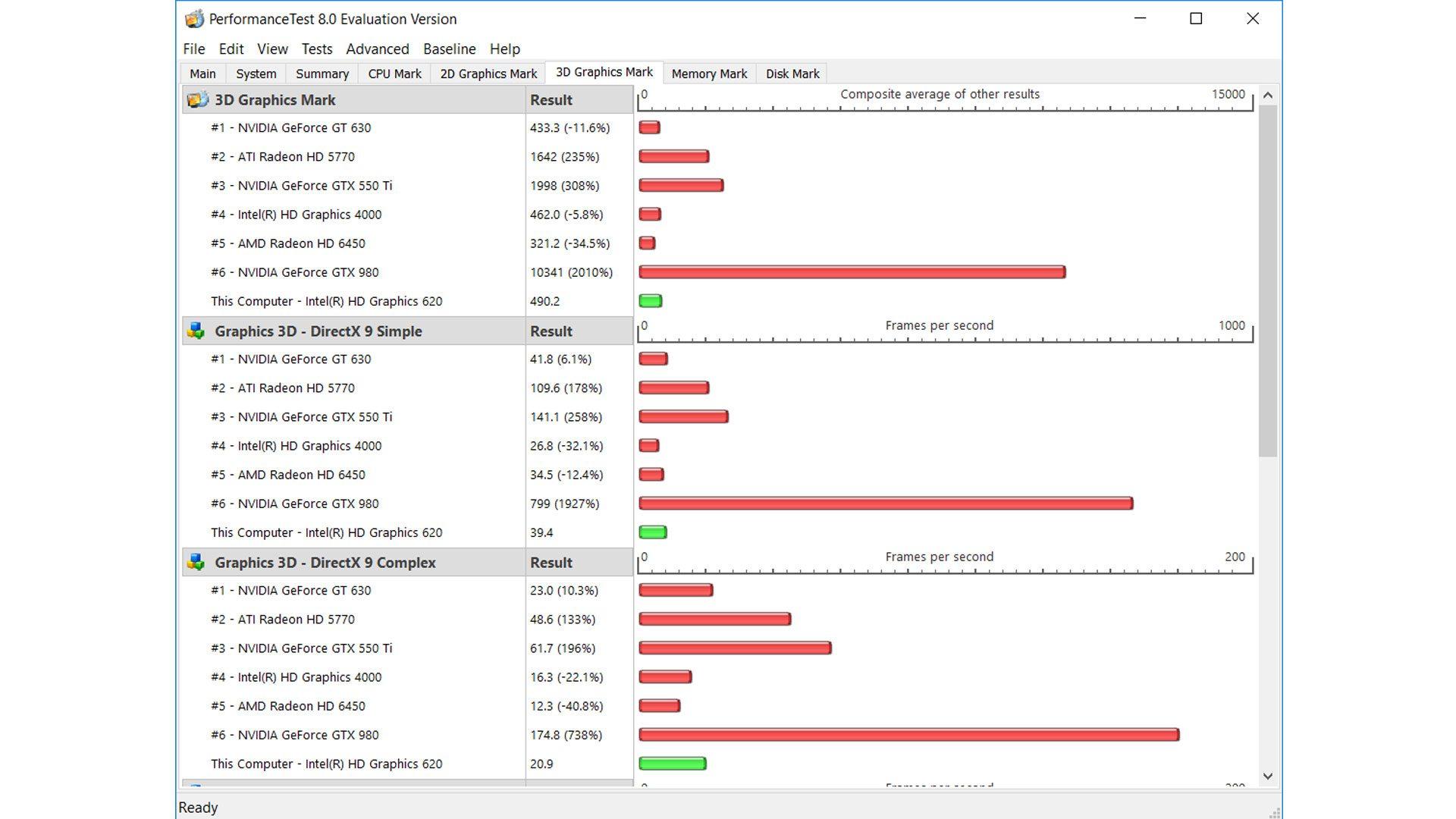Fujitsu-LIFEBOOK-A557_Vergleich-4