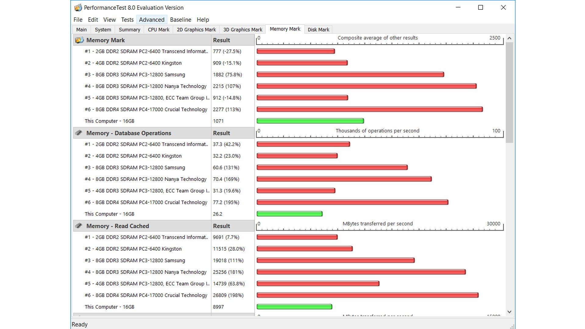 Fujitsu-LIFEBOOK-A557_Vergleich-5