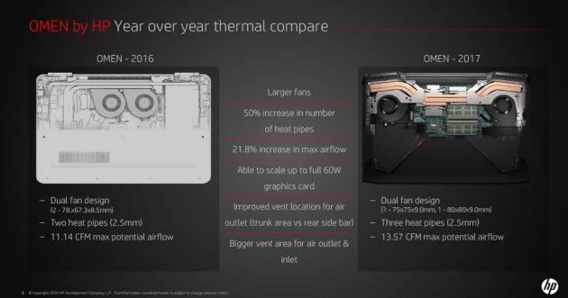 OMEN Laptop Kühlung
