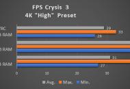 Crysis_4K_High_FPS