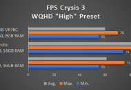 FPS_WQHD_High_Crysis