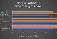 FPS_WQHD_High_Witcher