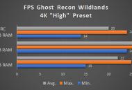 GRW_4K_High_FPS