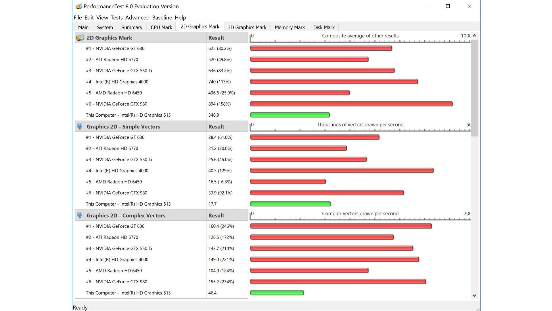 HP-EliteBook-1030-G1-Z2U93ES_Vergleich-3