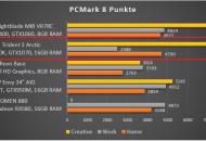 PCMark_Vergleich