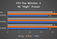 Witcher_4K_High_FPS