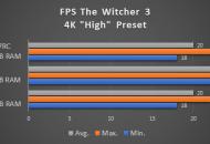Witcher_4K_High_FPS
