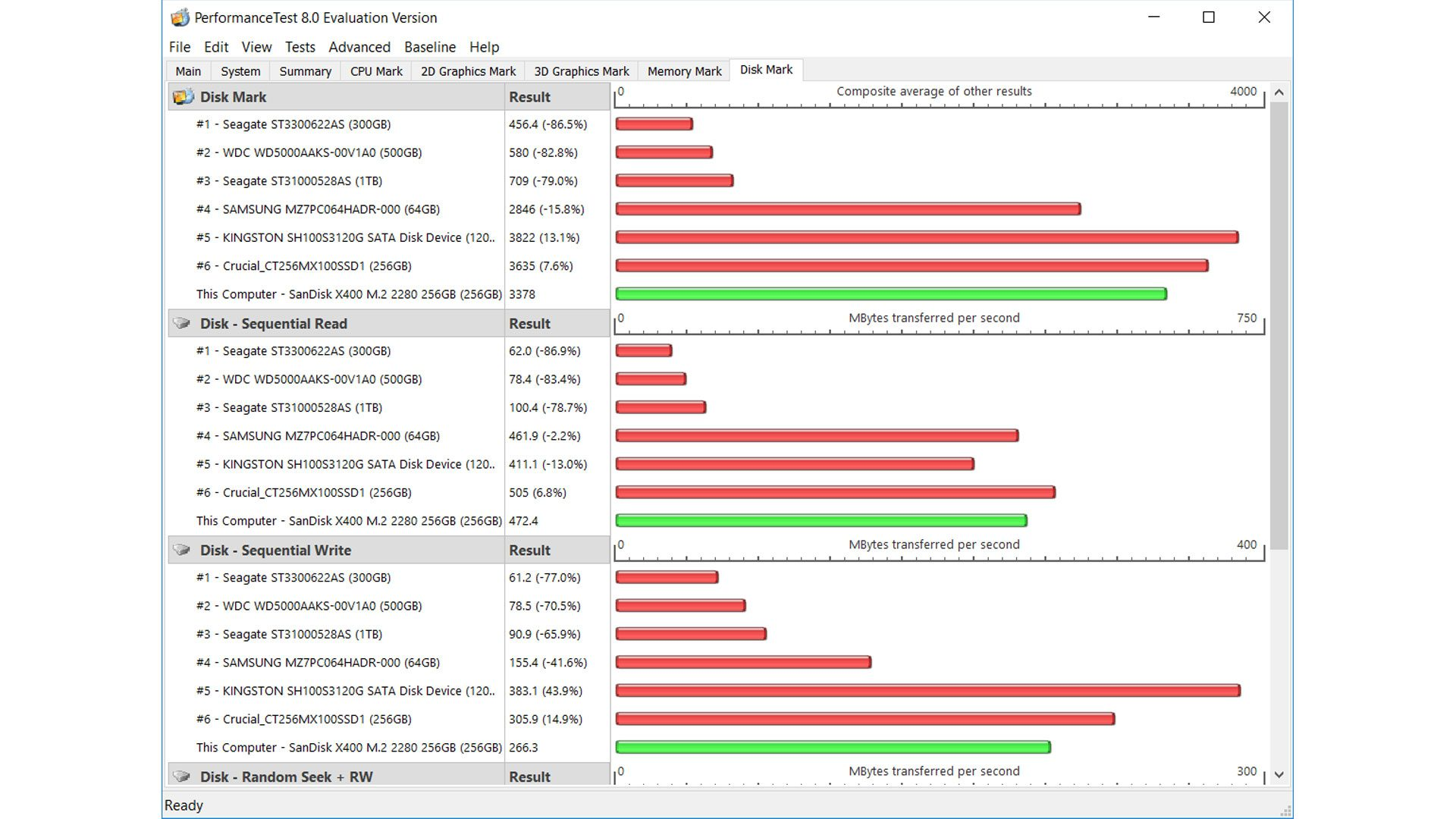 Dell-Latitude-5289_Vergleich-5